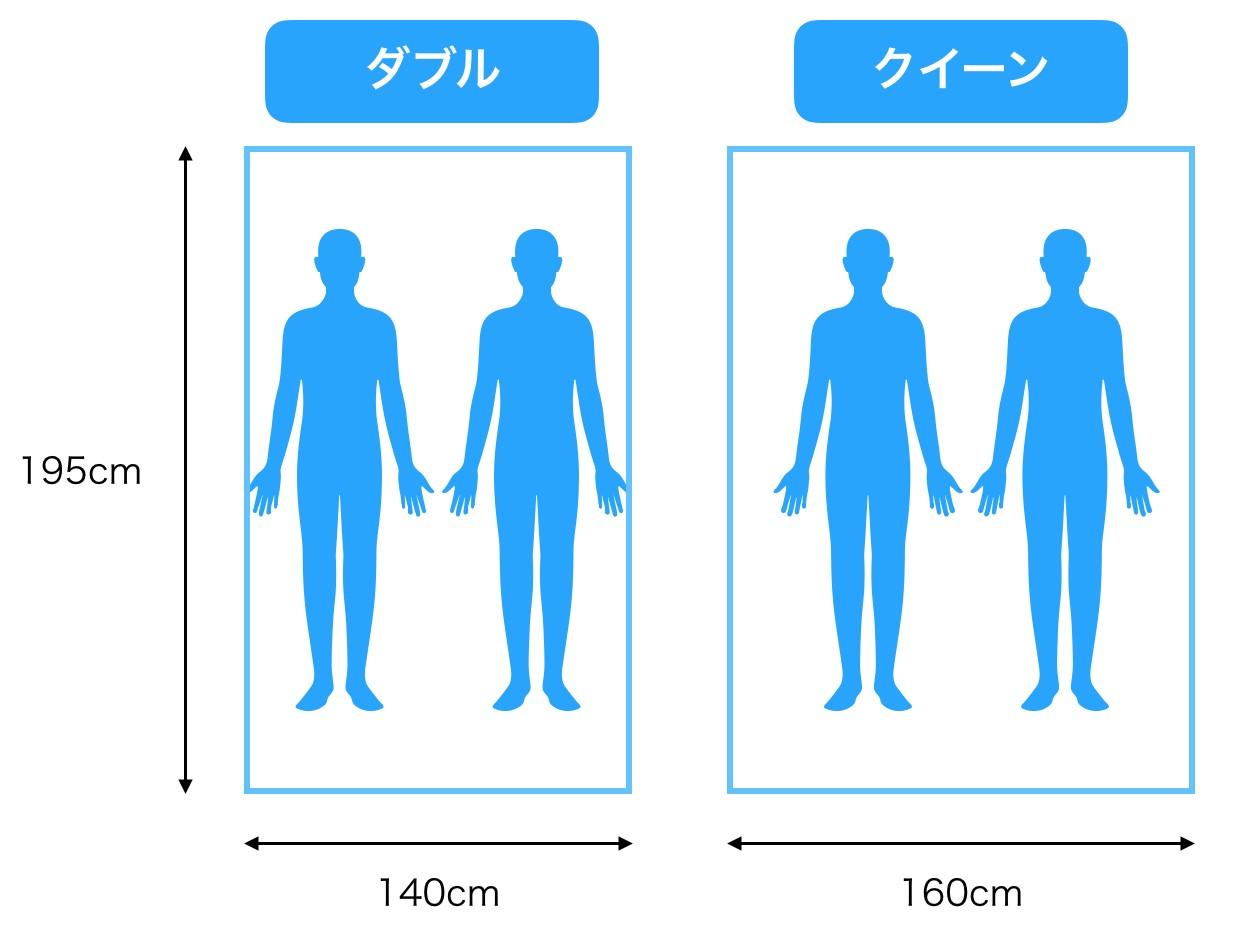 ダブルサイズとクイーンサイズの違い