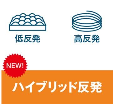 オクタスプリングの高反発・低反発素材