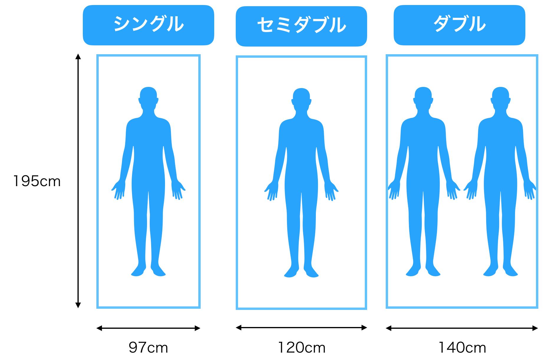 モットンのサイズ「シングル」「セミダブル」「ダブル」