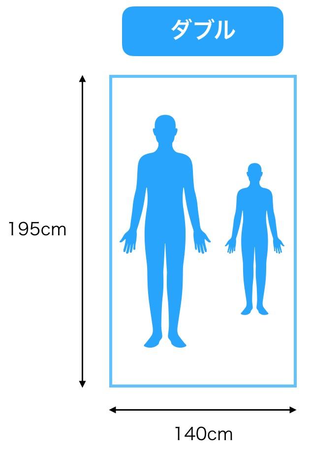 モットンで大人と子供2人で寝るならダブルサイズ