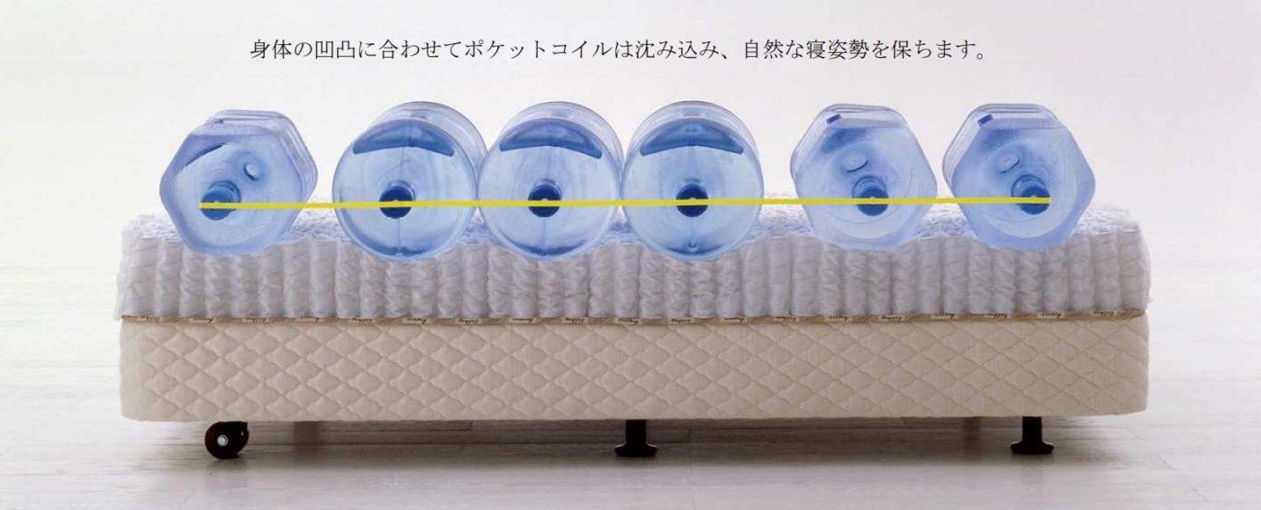 日本ベッドのマットレスはね姿勢をキープ