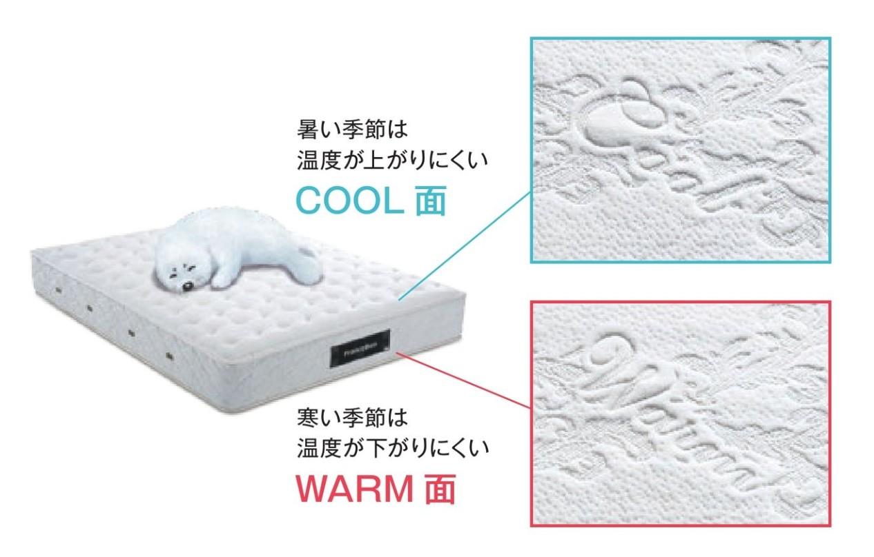 フランスベッドのナノサーモ