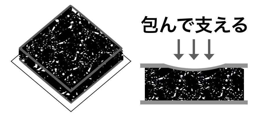 ファイバーマットレスの解説図