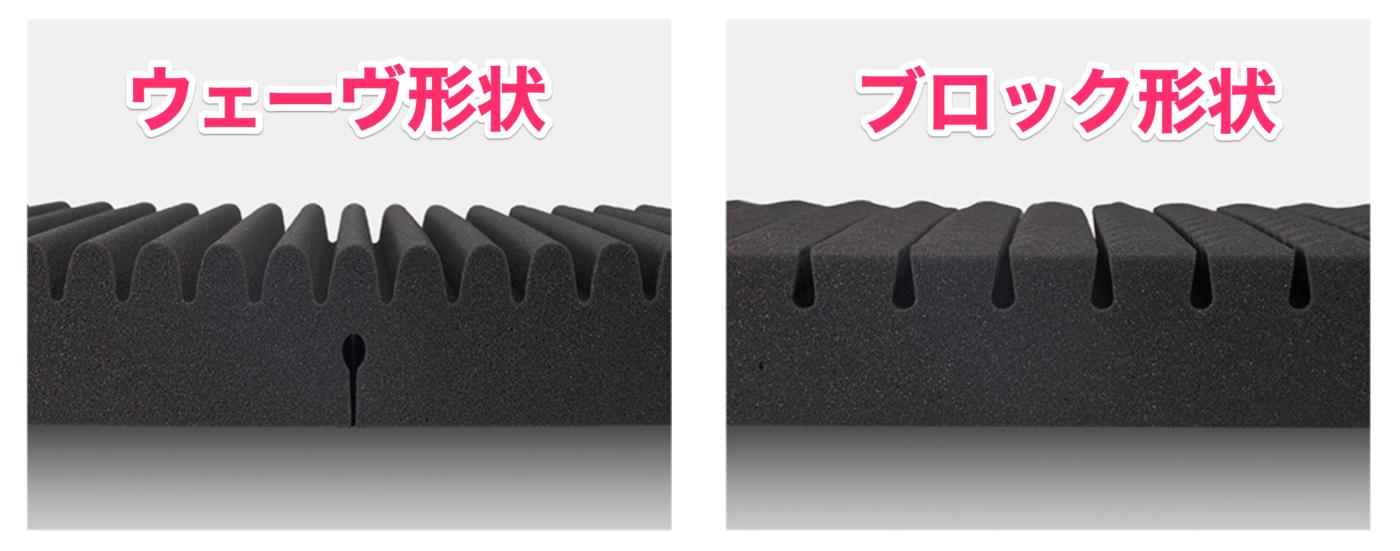スリープマジックのウェーヴ形状とブロック形状