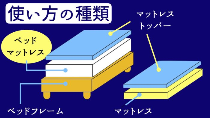 ベッドマットレス