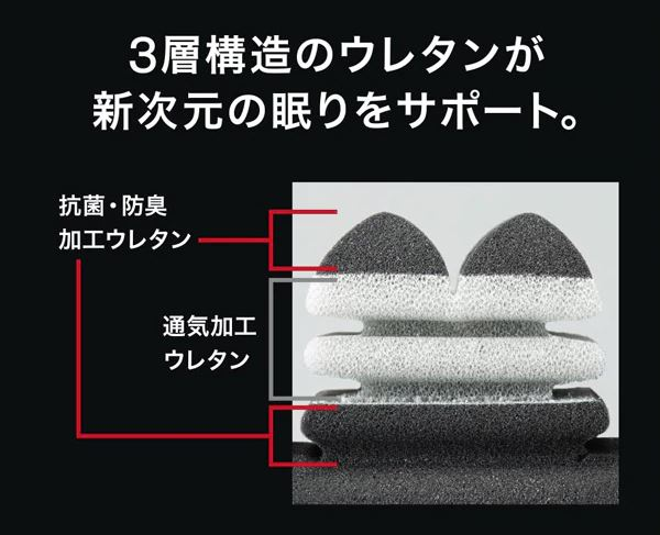 ウレタンの1層目と3層目は抗菌・防臭加工が施されています。2層目は、通気加工ウレタンです