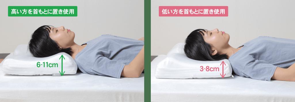 モットン枕の向き