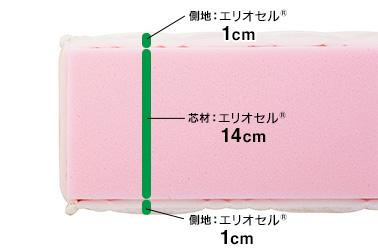 マニフレックス・エアメッシュ・構造