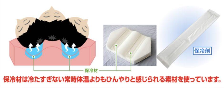 六角脳枕は頭を冷却する