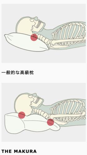 キュアレ・the makuraの三段構造